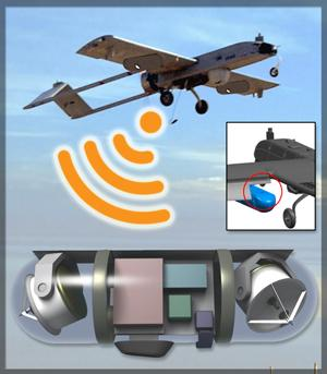 DARPA's drone-based wireless hotspot concept.   (Source: DARPA)