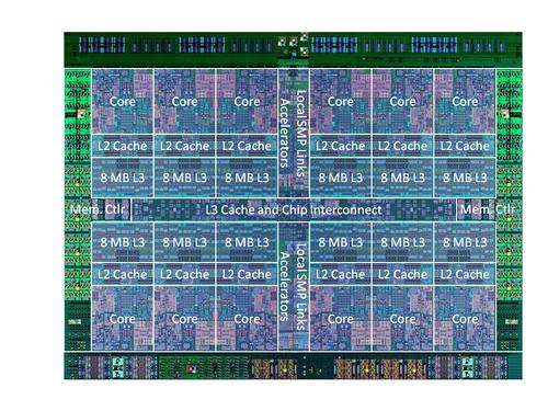 12 CPU cores on a single die makes up IBM's Power8 processor.(Source: IBM)