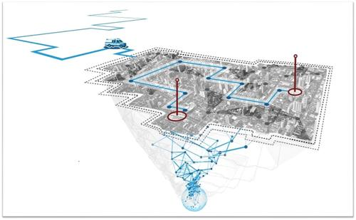 Figure 1: Illustration of the mission optimization plan on a map.   (Source: MathWorks)