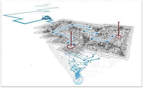 Figure 1: Illustration of the mission optimization plan on a map.   (Source: MathWorks)