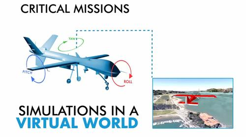 Figure 2: Simulation of the mission operations in the field.   (Source: MathWorks)