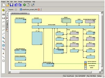 With Microsemi System Builder and SmartDesign just select, configure, and connect -- no 'hardware' design needed.   (Source: Microsemi)