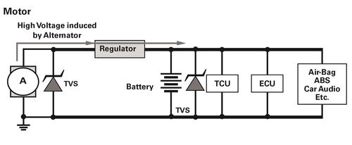 Figure 1. The following schematic shows the TVS diode in place and the circuits being protected from load dump.   (Source: Littelfuse)