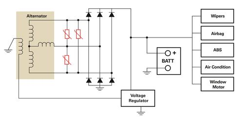 Figure 2. An AUMOV varistor can be connected in a Y or Delta configuration with the winding coil of the alternator to clamp the transients.   (Source: Littelfuse)