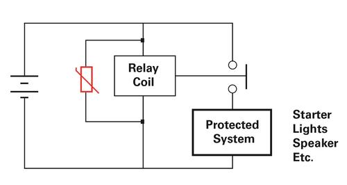 Figure 3. To protect against automotive relay surges, use an AUMOV varistor to absorb the arcing energy from the energy released by the magnetic fields of the relay.   (Source: Littelfuse)