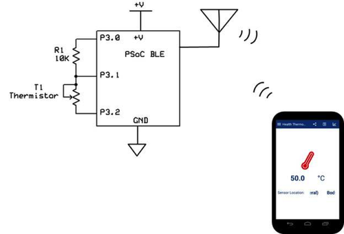 The PSoC BLE transmits the temperature of a small room heater wirelessly to an Android smartphone.   (Source: Cypress Semiconductor)
