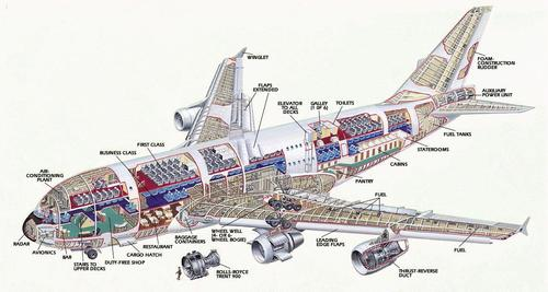 aerospace engineer salaries for the middle 50 percent range between 61710 and 96980 salaries for the lowest 10 percent are less than 50320