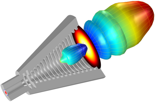 Model of a corrugated circular horn antenna. Simulation results show the electric field and radiation patterns around the antenna.  (Source: Comsol)