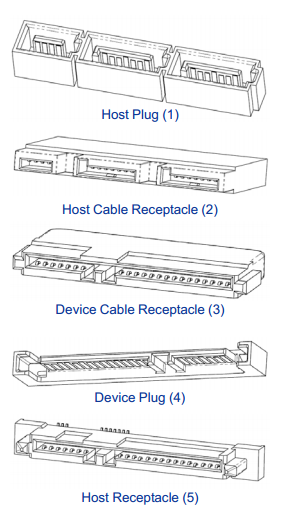 Figure 2. SATA Express connectors were designed for enterprise storage connections.
