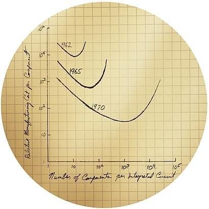 Gordon Moore's original 'Moore's Law' graph. (Source: Intel)