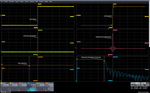 Figure 1. Deriving the frequency response of a filter by applying the fast edge test signal to the filter input (upper left), taking the filter output (upper right trace) differentiating it (right center), and finally taking the average of the FFT (lower right). The spectrum on the lower left trace shows the frequency flatness of the differentiated step input.