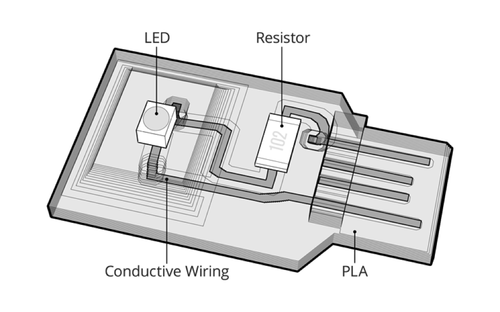 LED circuit powered via USB