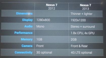 Comparing the features of the old and new versions of the Nexus 7.