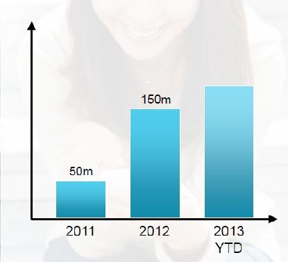 Mali royalty shipments in millions of units. (Source: ARM, July 24, 2013)