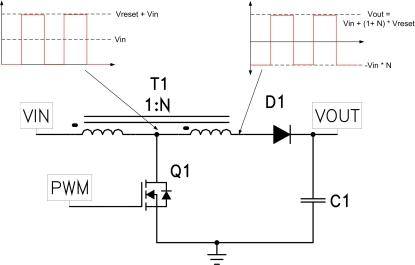 A tapped-inductor boost decreases the duty factor. (See full-size image.)