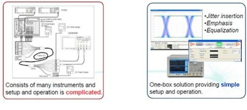 Figure 2: The traditional solution for an HDMI cable test (left) requires more instrumentation, introducing costs and complexity. The vector-network analyzer approach (right) is now the preferred approach for the task.