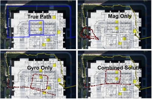 Broadcom's Hybrid Universal Location Application, HULA, uses Kalman filters to compensate for errors in individual sensors, resulting in more accurate location tracking (bottom right) that can be achieved with a magnetometer (upper right) or a gyro (bottom left). (Click here to enlarge image. )