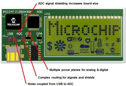 Without Microchip PIC24 GC intelligent analog.