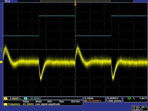 The same transient response of a POL regulator at two different time base and sensitivity settings.