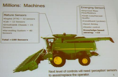 A John Deere exec said work on precision agriculture calls for sensors in the field the size of a seed of corn and a new class of tractor sensors, too (above). Others noted a market for structural health monitoring already in use on one bridge in Korea using 113 sensors (below). Click here to enlarge.