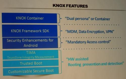 Knox covers the waterfront from secure boot to dual persona security (above), said In-Jong Rhee.