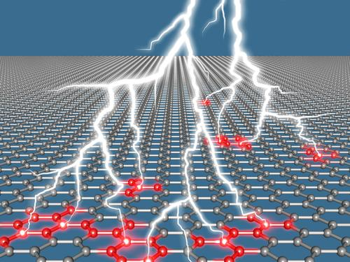 Artist's rendering of a graphene monolayer being excited by an external light source. (Source: Max Planck Institute)