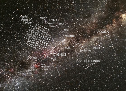 Kepler's field of view relative to the Milky Way. View larger image. (Courtesy of NASA)