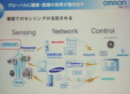 Three distinct industry groups -- sensing, network, and control -- are after the healthcare market. (Source: Omron)