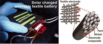 A wearable textile battery developed by researchers at Korea Advanced Institute of Science and Technology (KAIST) can be integrated with flexible solar cells to form a rechargeable cell that can be embedded into clothes, glasses, watches, and even skin.  (Source: Yong-Hee Lee, et al)