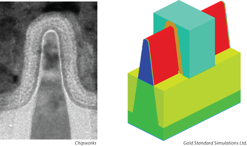 FinFET representation with rounded features (TEM image source: ChipWorks; simulation source: Gold Standard Simulations Ltd.)