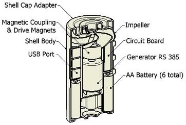 A cutaway view of the Hydrobee personal hydropower turbine in a can.