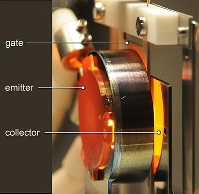 In this prototype of a thermoelectronic generator, the glowing orange disk (left) shows the back of the resistively heated emitter, while the yellowish disk edge on the right shows the reflection of the glowing emitter on the collector surface. (Source: J. Mannhart, MPI-FKF)