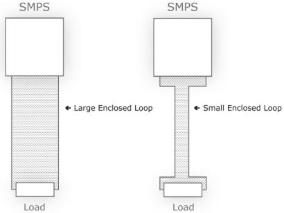 The 13-Step EMI Mitigation Program for Switching Power Supplies