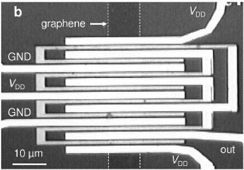 Researchers showed a ring oscillator made in graphene at IEDM.