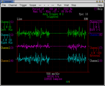 Xoscope oscilloscope over PC audio card.