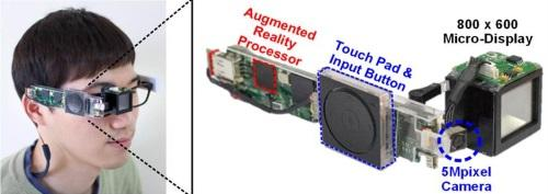 KAIST showed at ISSCC a prototype of glasses using its chip.