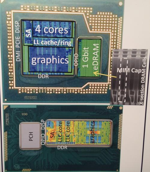 Haswell architecture: Intel showed off improved processing power, a sleeker form factor, and an integrated voltage regulator.(Source: EE Times/Jessica Lipsky)