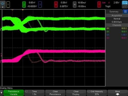 Screenshot from Agilent MSOX4154A oscilloscope using Setup and Hold trigger with Persistence feature.