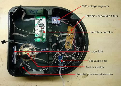 Circuit transplanted