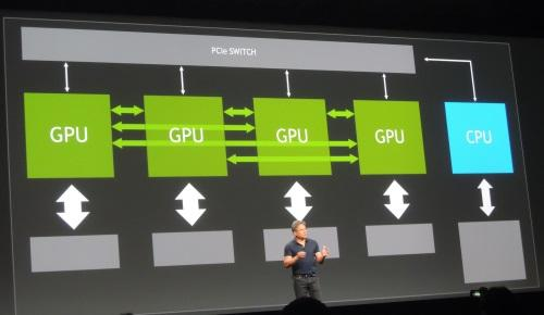 NVLink can connect GPUs to each other or to CPUs.