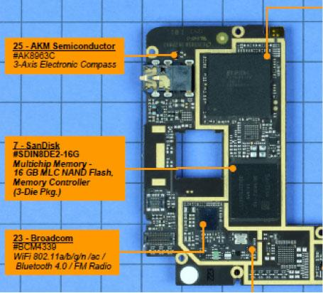 ZTE Nubia Z5S. (Source: Teardown.com)