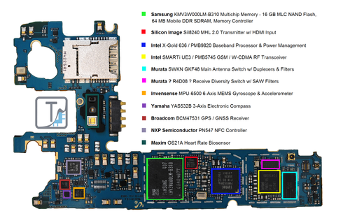 Galaxy S5 Teardown.(Source: Teardown.com)