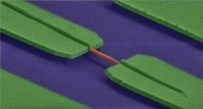 IBM's scanning electron micrograph of a strained gallium arsenide nanowire (orange) that could provide optical capabilities to future silicon chips. (Source: IBM)