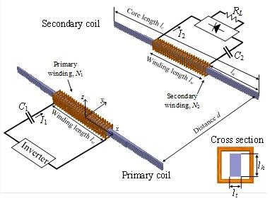 The overall configuration of the Dipole Coil Resonant System, showing primary and secondary coils.