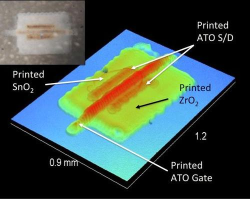 Interferometric thin-film transistor printed above a CMOS substrate metalization layer covered with oxide (blue). (Source: SRC)