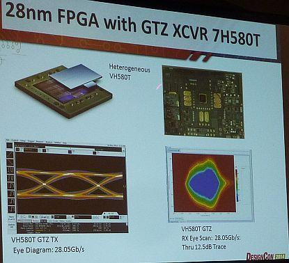 DesignCon 2014 featured a hands-on tutorial on fixture removal on an FPGA board.
