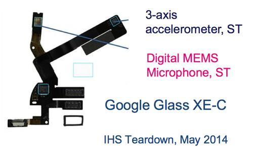 An STMicroelectronics MEMS microphone was discovered inside Google Glasses by an IHS teardown. Click here for larger image (Source: STMicroelectronics)