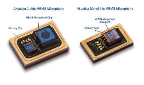 Akustica was the first company to produce a CMOS-based MEMS microphone, allowing it to place the signal processing electronic circuitry around the MEMS diaphragm (right) instead of the standard solution of wire bonding the two MEMS die side-by-side with the ASIC in the same package (left). Click here for larger image