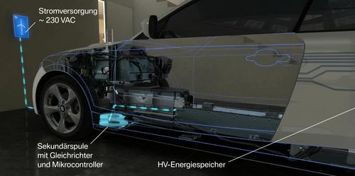 This is how the components for wireless charging are arranged in BMW's system (Stromversorgung = power supply; Sekundarspule = secondary coil; Gleichrichter = rectifier; Energiespeicher = energy storage).