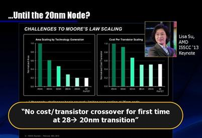 As Moore's Law reverses, SoC companies should seek new ways to optimize the design process. The graphic illustrates the challenges of scaling in the semiconductor industry. (Source: Mentor Graphics)
